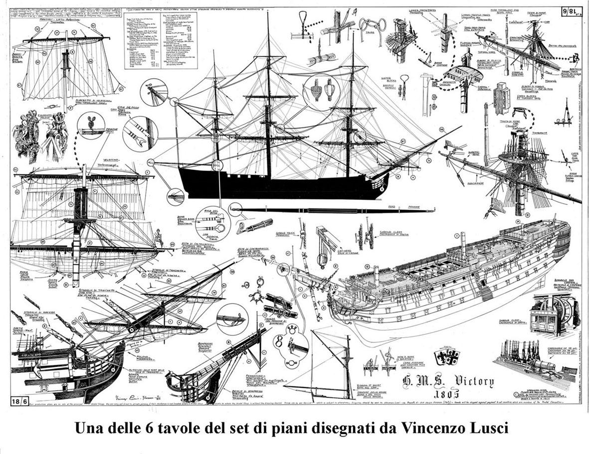 Modellismo navale navi modellismo scatole di montaggio for Fuori piani di costruzione
