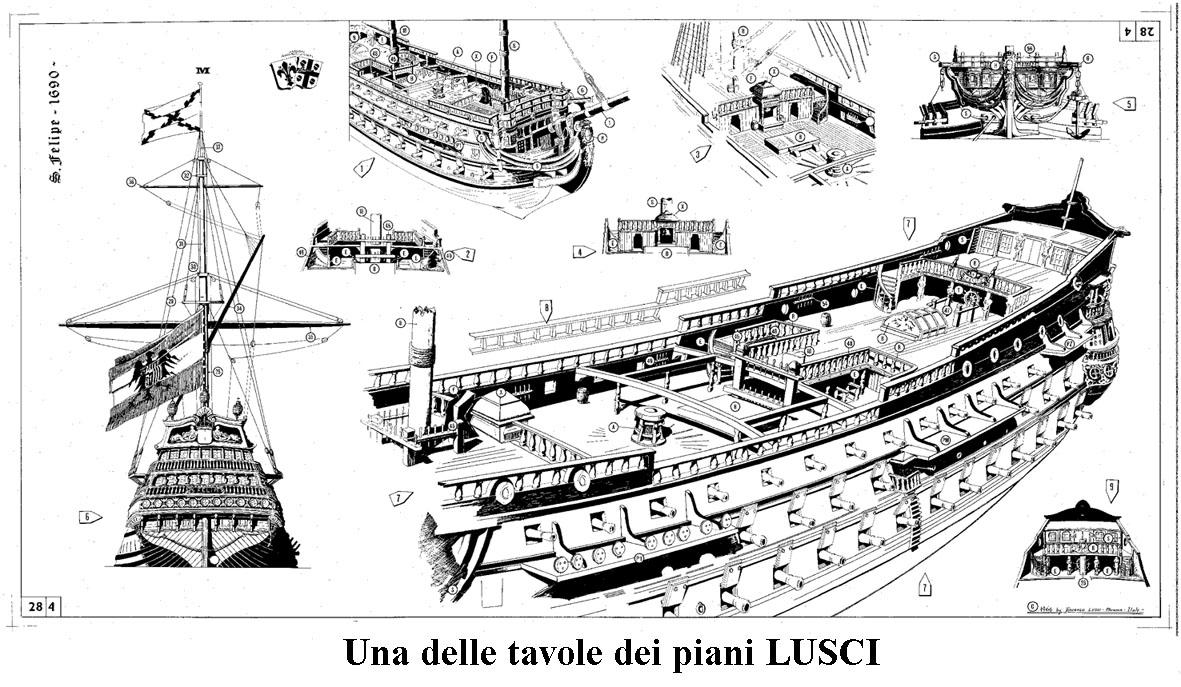 Modellismo navale navi modellismo scatole di montaggio for Piani di costruzione del garage
