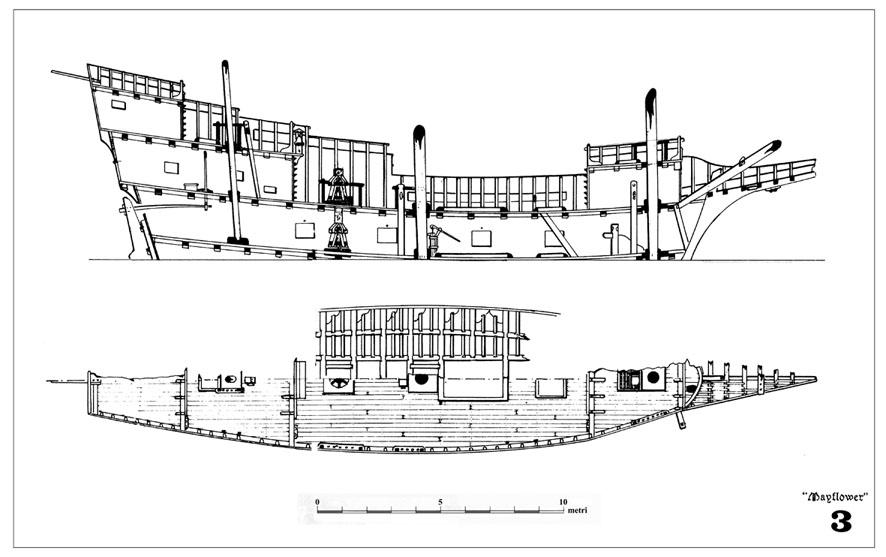 Modellismo navale navi modellismo scatole di montaggio for Piani di coperta compositi