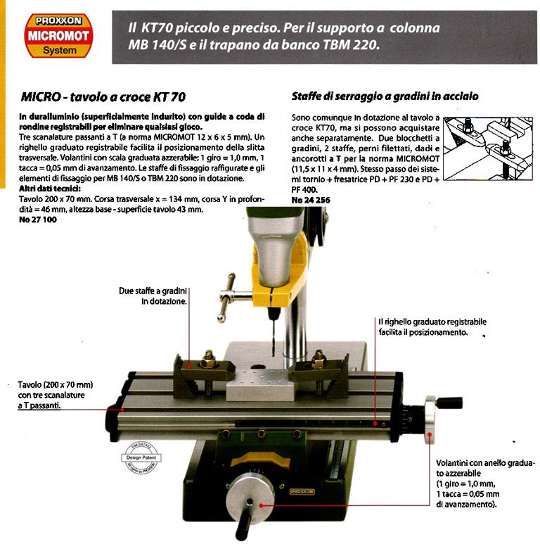 GU kippschließplatte Cadre 8-974 uf8-974 euronut 6//8x4